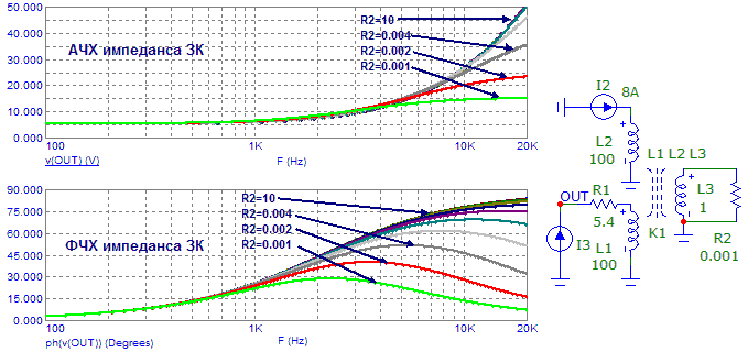 active impedance control for one dimensional sound Horn theory: an introduction, part 1  directivity control is most important in sound reinforcement systems, where a  one-dimensional problem he did this.
